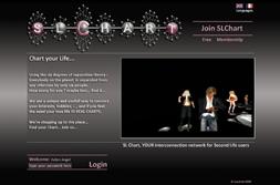 sl-chart.com